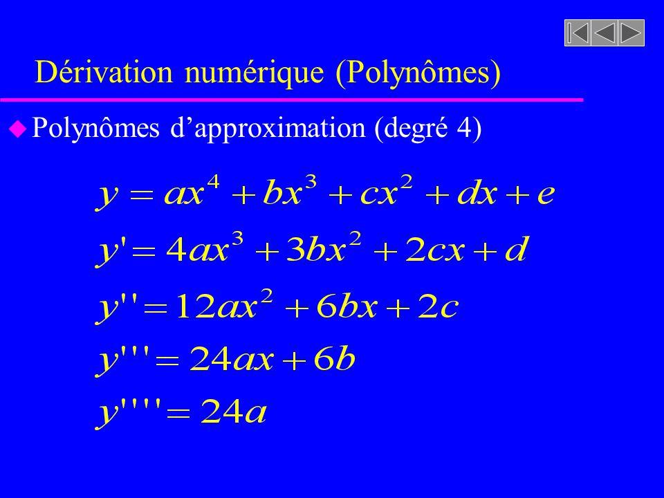 Dérivation numérique (Polynômes) u Polynômes dapproximation (degré 4)