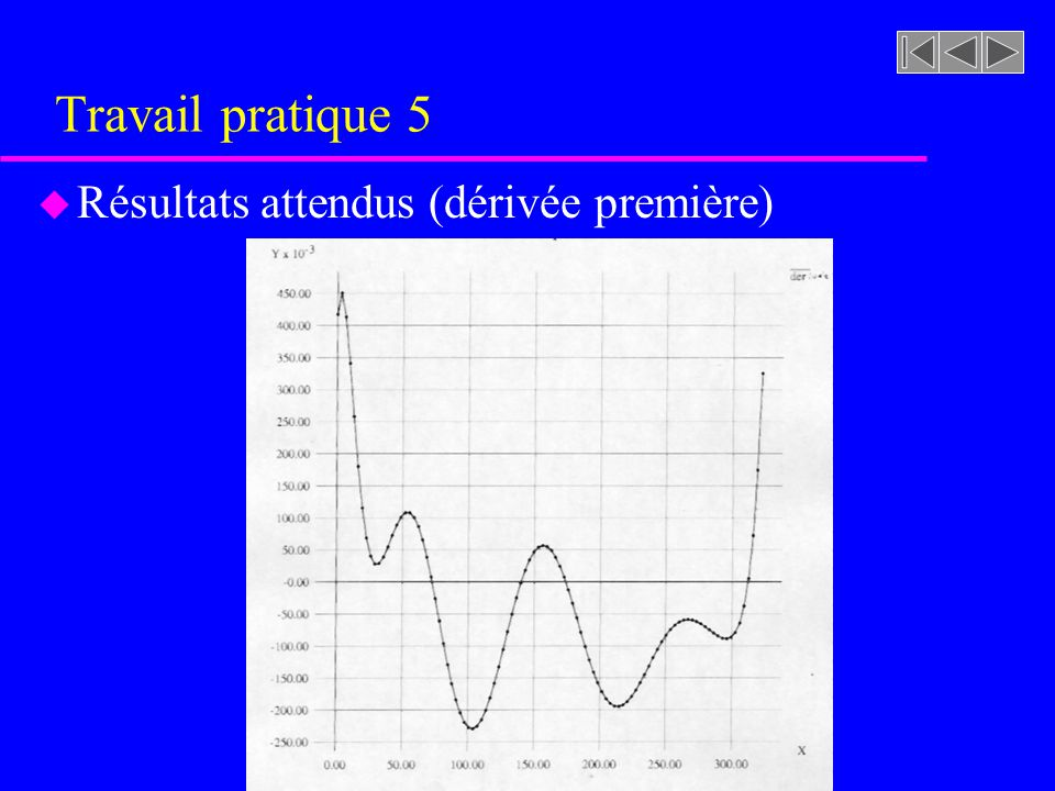Travail pratique 5 u Résultats attendus (dérivée première)