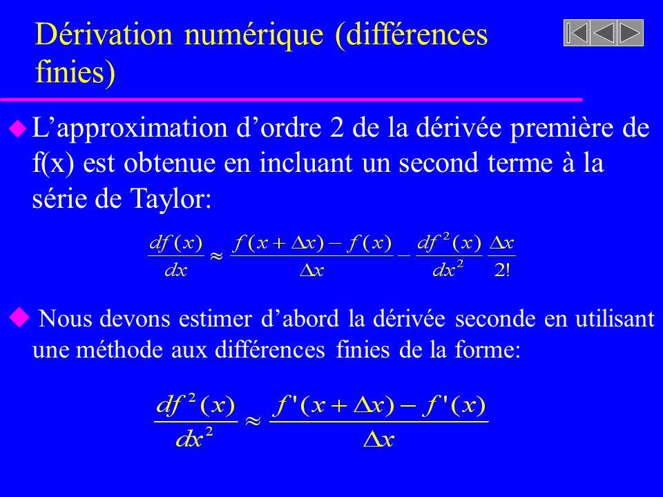 Dérivation numérique (différences finies) u Lapproximation dordre 2 de la dérivée première de f(x) est obtenue en incluant un second terme à la série