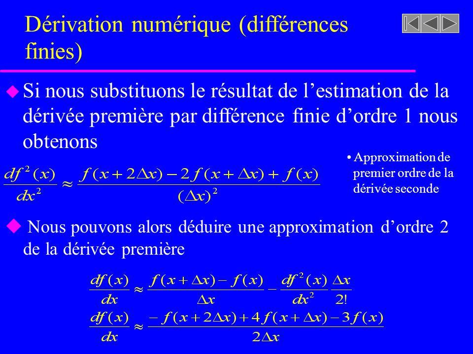 Dérivation numérique (différences finies) u Si nous substituons le résultat de lestimation de la dérivée première par différence finie dordre 1 nous obtenons u Nous pouvons alors déduire une approximation dordre 2 de la dérivée première Approximation de premier ordre de la dérivée seconde