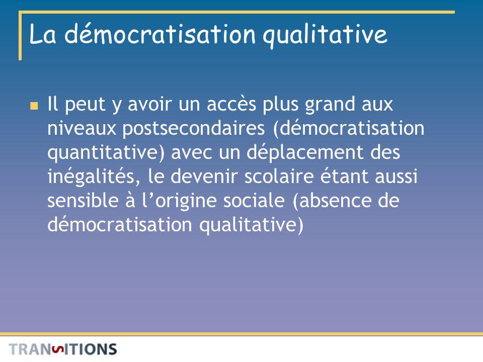 La démocratisation qualitative Il peut y avoir un accès plus grand aux niveaux postsecondaires (démocratisation quantitative) avec un déplacement des