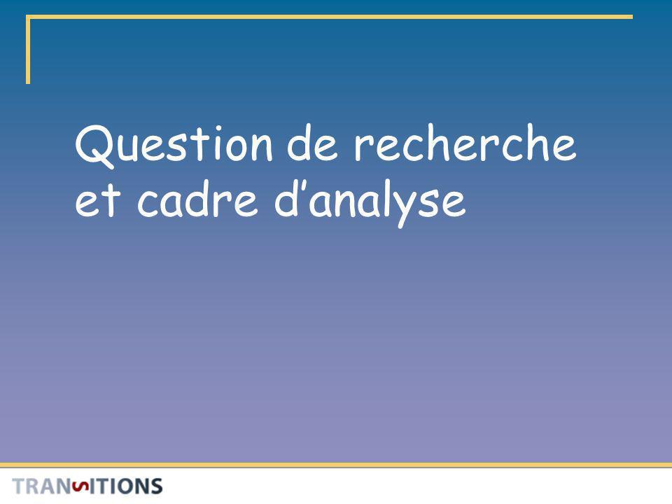 Question de recherche et cadre danalyse