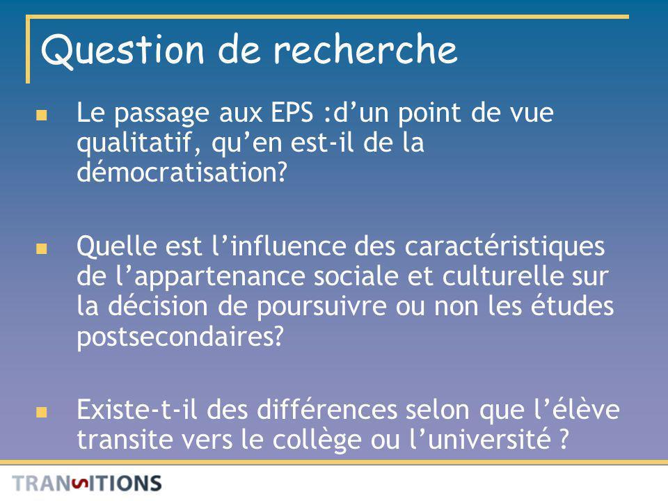 Question de recherche Le passage aux EPS :dun point de vue qualitatif, quen est-il de la démocratisation? Quelle est linfluence des caractéristiques d