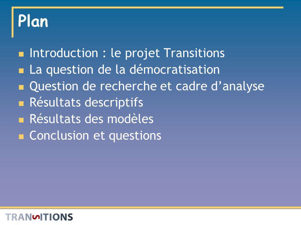 Plan Introduction : le projet Transitions La question de la démocratisation Question de recherche et cadre danalyse Résultats descriptifs Résultats de