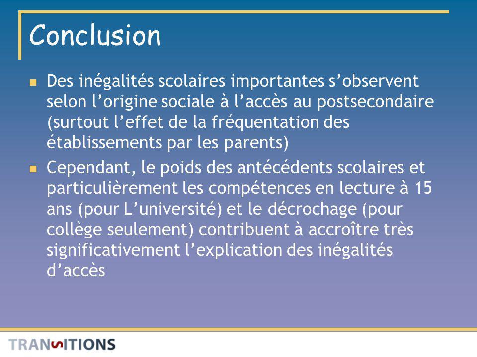 Conclusion Des inégalités scolaires importantes sobservent selon lorigine sociale à laccès au postsecondaire (surtout leffet de la fréquentation des é