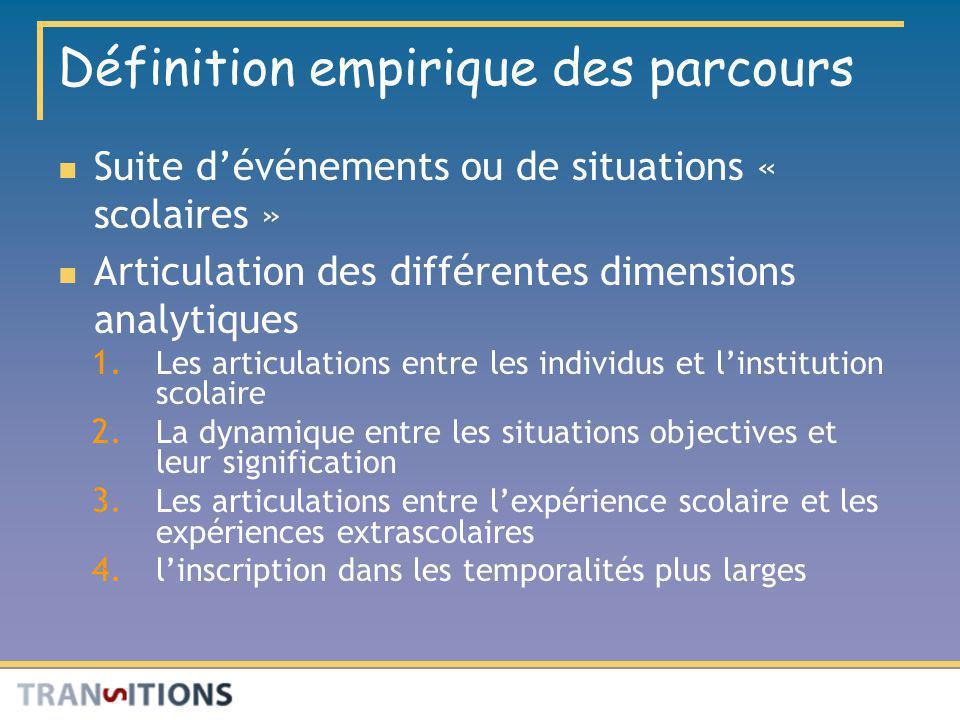 Définition empirique des parcours Suite dévénements ou de situations « scolaires » Articulation des différentes dimensions analytiques 1. Les articula
