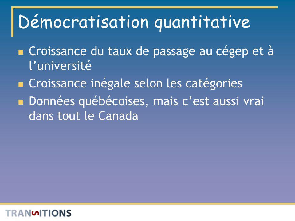 Démocratisation quantitative Croissance du taux de passage au cégep et à luniversité Croissance inégale selon les catégories Données québécoises, mais