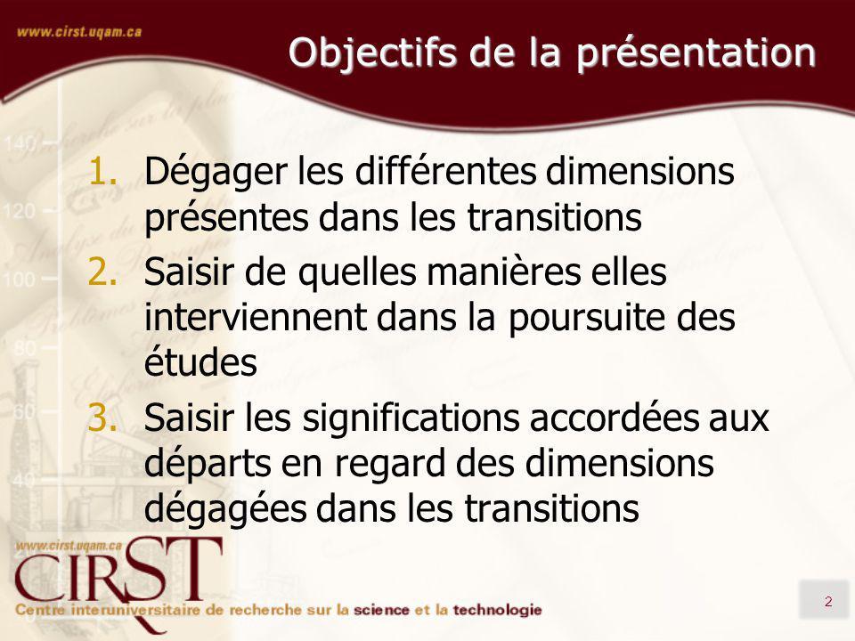 2 Objectifs de la présentation 1.Dégager les différentes dimensions présentes dans les transitions 2.Saisir de quelles manières elles interviennent dans la poursuite des études 3.Saisir les significations accordées aux départs en regard des dimensions dégagées dans les transitions