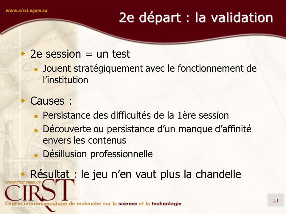 21 2e départ : la validation 2e session = un test Jouent stratégiquement avec le fonctionnement de linstitution Causes : Persistance des difficultés d