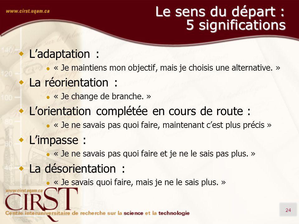 24 Le sens du départ : 5 significations Ladaptation : « Je maintiens mon objectif, mais je choisis une alternative.