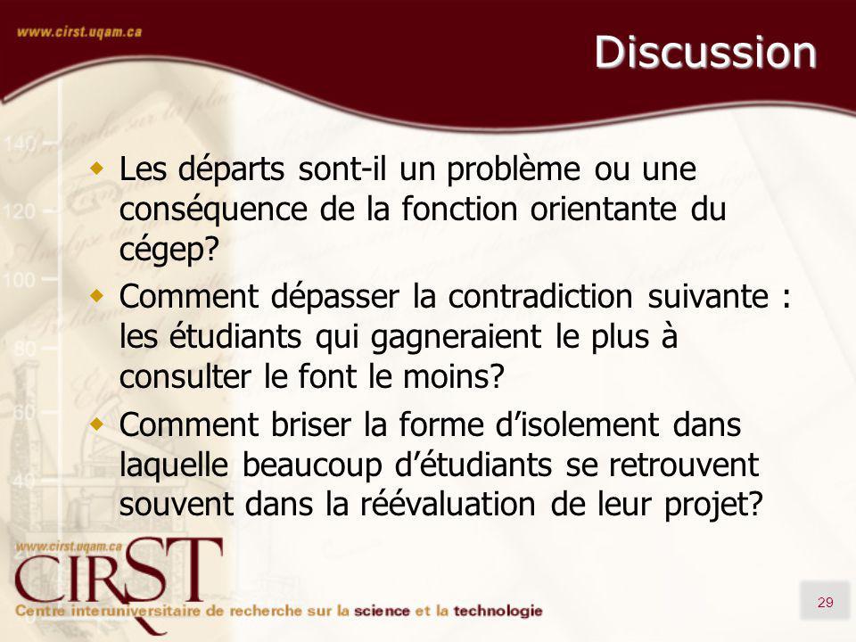 29 Discussion Les départs sont-il un problème ou une conséquence de la fonction orientante du cégep.