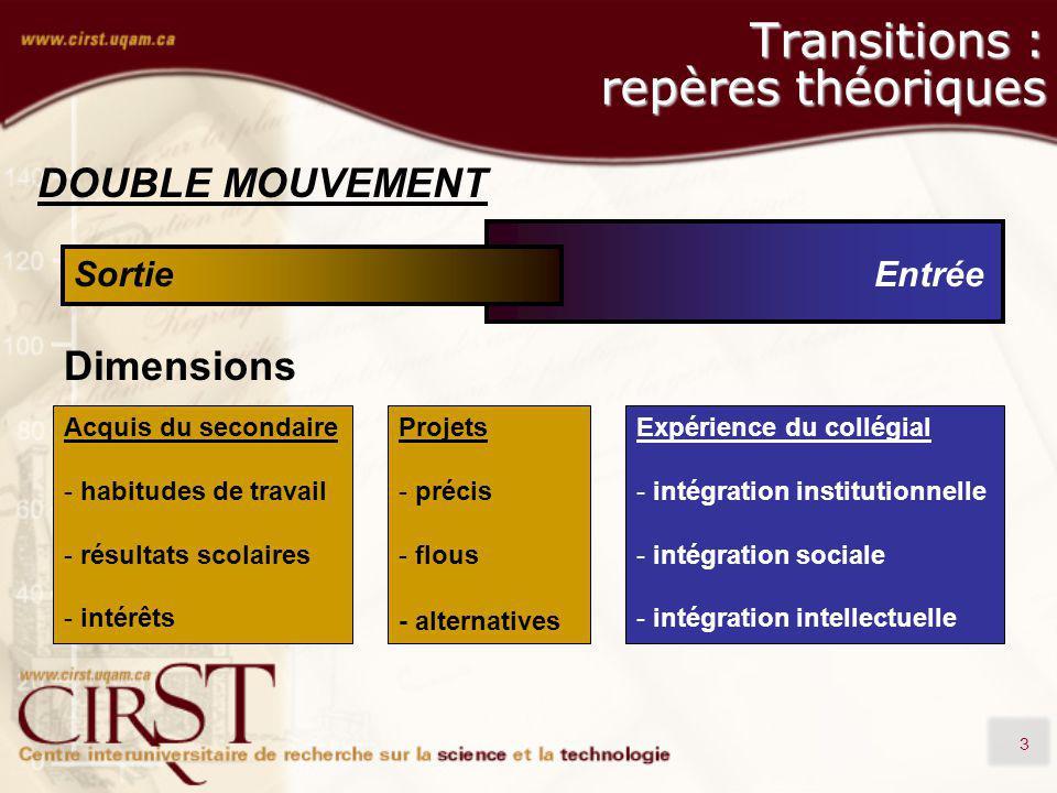3 Transitions : repères théoriques DOUBLE MOUVEMENT Entrée Sortie Dimensions Projets - précis - flous - alternatives Expérience du collégial - intégration institutionnelle - intégration sociale - intégration intellectuelle Acquis du secondaire - habitudes de travail - résultats scolaires - intérêts