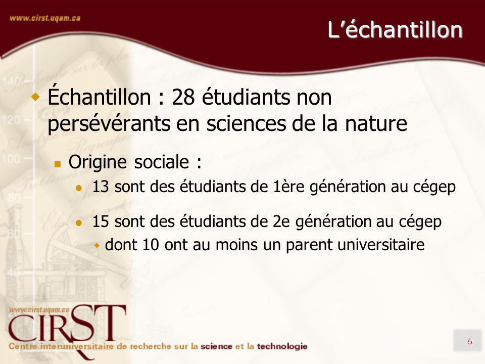5 Léchantillon Échantillon : 28 étudiants non persévérants en sciences de la nature Origine sociale : 13 sont des étudiants de 1ère génération au cége