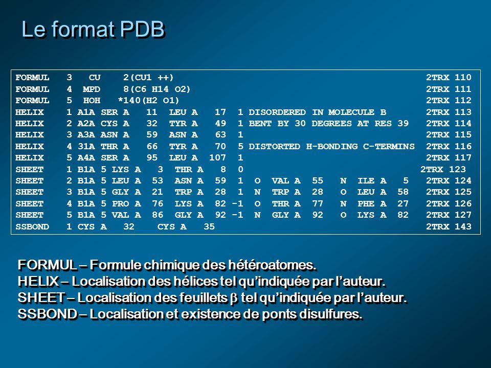 Le format PDB FORMUL 3 CU 2(CU1 ++) 2TRX 110 FORMUL 4 MPD 8(C6 H14 O2) 2TRX 111 FORMUL 5 HOH *140(H2 O1) 2TRX 112 HELIX 1 A1A SER A 11 LEU A 17 1 DISORDERED IN MOLECULE B 2TRX 113 HELIX 2 A2A CYS A 32 TYR A 49 1 BENT BY 30 DEGREES AT RES 39 2TRX 114 HELIX 3 A3A ASN A 59 ASN A 63 1 2TRX 115 HELIX 4 31A THR A 66 TYR A 70 5 DISTORTED H-BONDING C-TERMINS 2TRX 116 HELIX 5 A4A SER A 95 LEU A 107 1 2TRX 117 SHEET 1 B1A 5 LYS A 3 THR A 8 0 2TRX 123 SHEET 2 B1A 5 LEU A 53 ASN A 59 1 O VAL A 55 N ILE A 5 2TRX 124 SHEET 3 B1A 5 GLY A 21 TRP A 28 1 N TRP A 28 O LEU A 58 2TRX 125 SHEET 4 B1A 5 PRO A 76 LYS A 82 -1 O THR A 77 N PHE A 27 2TRX 126 SHEET 5 B1A 5 VAL A 86 GLY A 92 -1 N GLY A 92 O LYS A 82 2TRX 127 SSBOND 1 CYS A 32 CYS A 35 2TRX 143 FORMUL – Formule chimique des hétéroatomes.