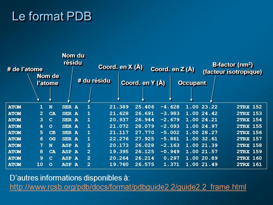 Le format PDB ATOM 1 N SER A 1 21.389 25.406 -4.628 1.00 23.22 2TRX 152 ATOM 2 CA SER A 1 21.628 26.691 -3.983 1.00 24.42 2TRX 153 ATOM 3 C SER A 1 20.937 26.944 -2.679 1.00 24.21 2TRX 154 ATOM 4 O SER A 1 21.072 28.079 -2.093 1.00 24.97 2TRX 155 ATOM 5 CB SER A 1 21.117 27.770 -5.002 1.00 28.27 2TRX 156 ATOM 6 OG SER A 1 22.276 27.925 -5.861 1.00 32.61 2TRX 157 ATOM 7 N ASP A 2 20.173 26.028 -2.163 1.00 21.39 2TRX 158 ATOM 8 CA ASP A 2 19.395 26.125 -0.949 1.00 21.57 2TRX 159 ATOM 9 C ASP A 2 20.264 26.214 0.297 1.00 20.89 2TRX 160 ATOM 10 O ASP A 2 19.760 26.575 1.371 1.00 21.49 2TRX 161 # de latome Nom de latome latome Nom du résidu résidu Nom du résidu résidu # du résidu Coord.