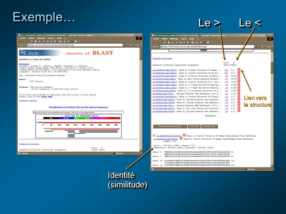 Exemple… Le > Le < Lien vers la structure Identité (similitude)