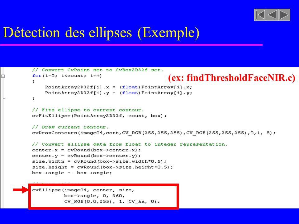 Détection des ellipses (Exemple) Extraction des contours à partir de limage seuillée