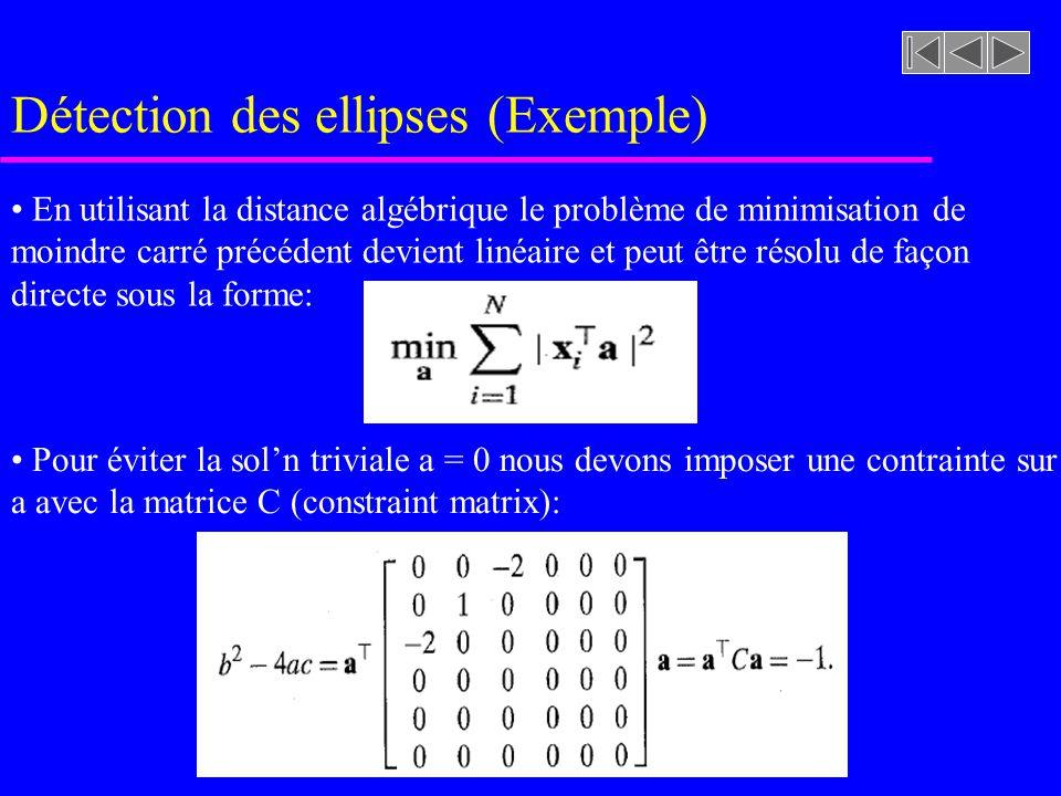 Détection des ellipses (Exemple) Si nous avons N points dun contour p 1 …. p N dans une images et p i = [x i, y i ] T. Posons x = [x 2, xy, y 2, x, y,