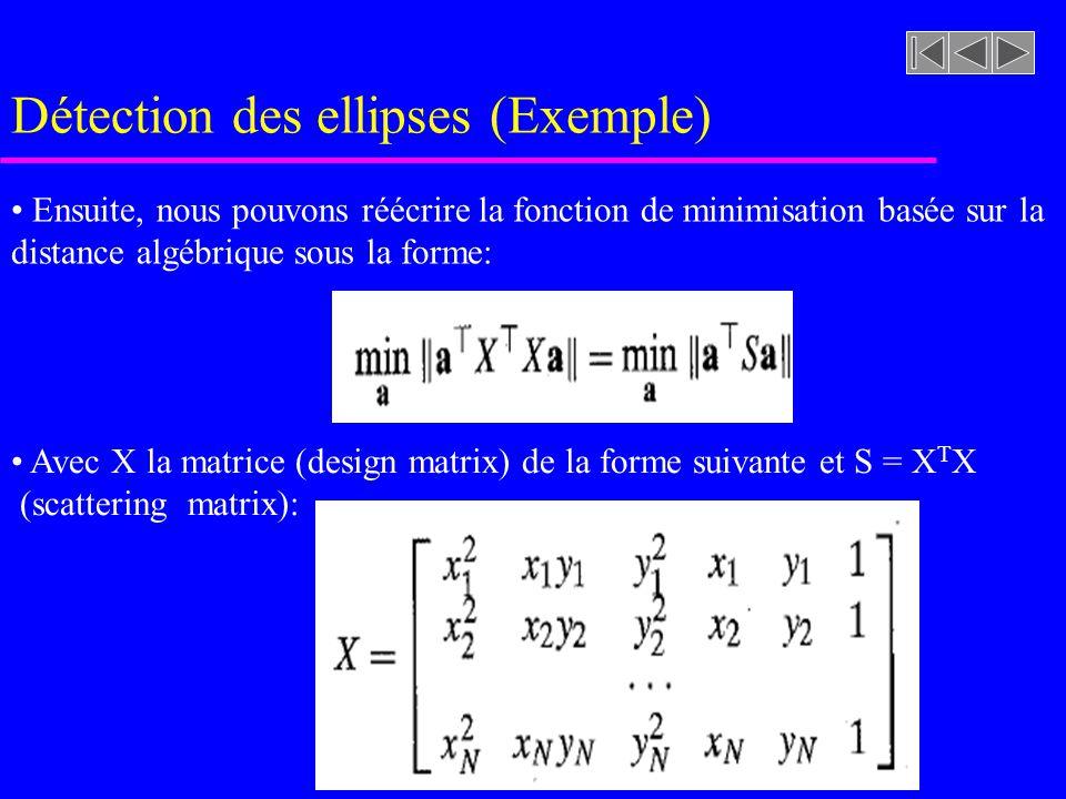 Détection des ellipses (Exemple) En utilisant la distance algébrique le problème de minimisation de moindre carré précédent devient linéaire et peut ê
