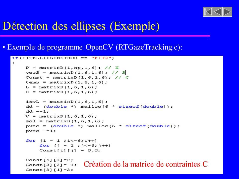 Détection des ellipses (Exemple) Exemples dapproximation découlant de lapplication de lalgorithme précédent: Bruit de contour gaussien croissant