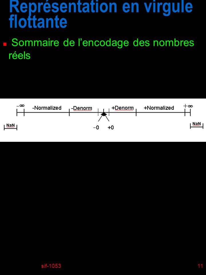 sif-105311 Représentation en virgule flottante n Sommaire de lencodage des nombres réels