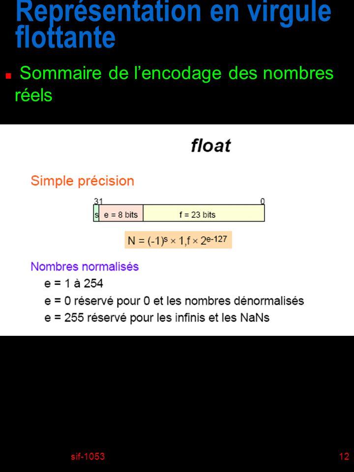 sif-105312 Représentation en virgule flottante n Sommaire de lencodage des nombres réels