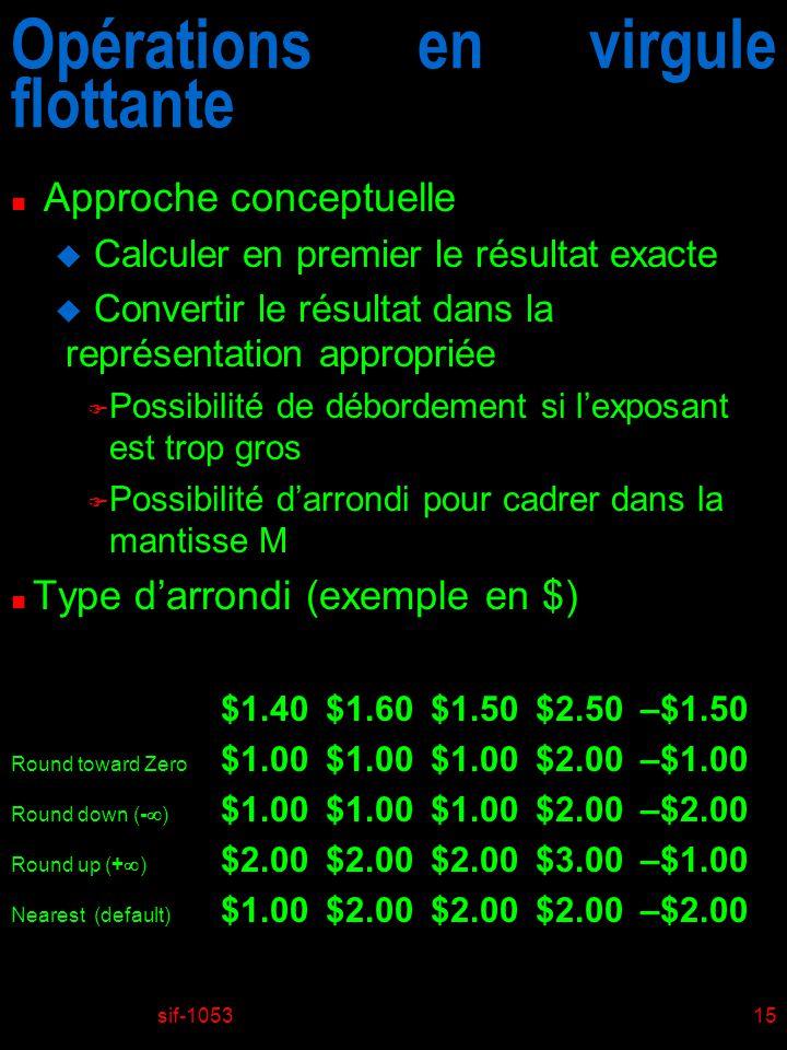sif-105315 Opérations en virgule flottante n Approche conceptuelle u Calculer en premier le résultat exacte u Convertir le résultat dans la représentation appropriée F Possibilité de débordement si lexposant est trop gros F Possibilité darrondi pour cadrer dans la mantisse M n Type darrondi (exemple en $) $1.40$1.60$1.50$2.50–$1.50 Round toward Zero $1.00$1.00$1.00$2.00–$1.00 Round down (- ) $1.00$1.00$1.00$2.00–$2.00 Round up (+ ) $2.00$2.00$2.00$3.00–$1.00 Nearest (default) $1.00$2.00$2.00$2.00–$2.00