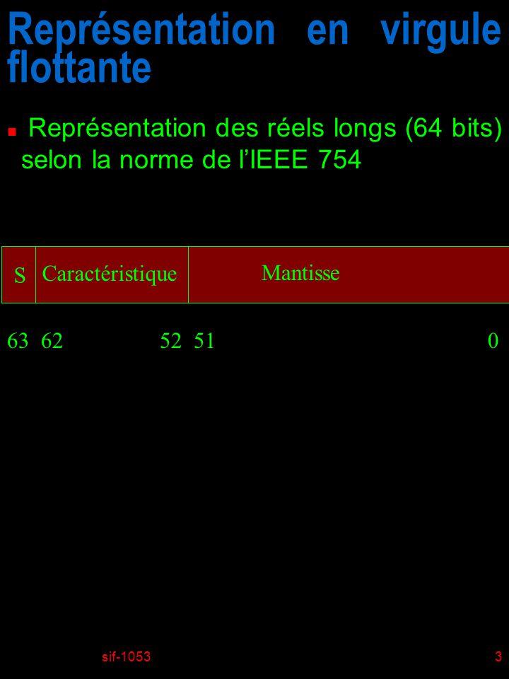sif-10533 Représentation en virgule flottante n Représentation des réels longs (64 bits) selon la norme de lIEEE 754 S Caractéristique Mantisse 63 62