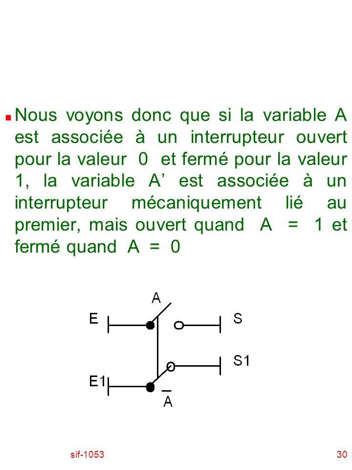 sif-105330 n Nous voyons donc que si la variable A est associée à un interrupteur ouvert pour la valeur 0 et fermé pour la valeur 1, la variable A est associée à un interrupteur mécaniquement lié au premier, mais ouvert quand A = 1 et fermé quand A = 0