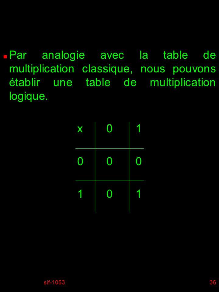 sif-105336 n Par analogie avec la table de multiplication classique, nous pouvons établir une table de multiplication logique. x 0 1 000 101