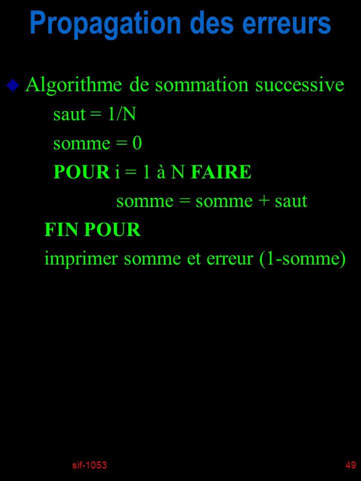 sif-105349 Propagation des erreurs u Algorithme de sommation successive saut = 1/N somme = 0 POUR i = 1 à N FAIRE somme = somme + saut FIN POUR imprim