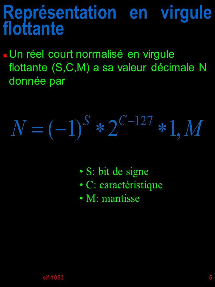 sif-10535 Représentation en virgule flottante n Un réel court normalisé en virgule flottante (S,C,M) a sa valeur décimale N donnée par S: bit de signe C: caractéristique M: mantisse