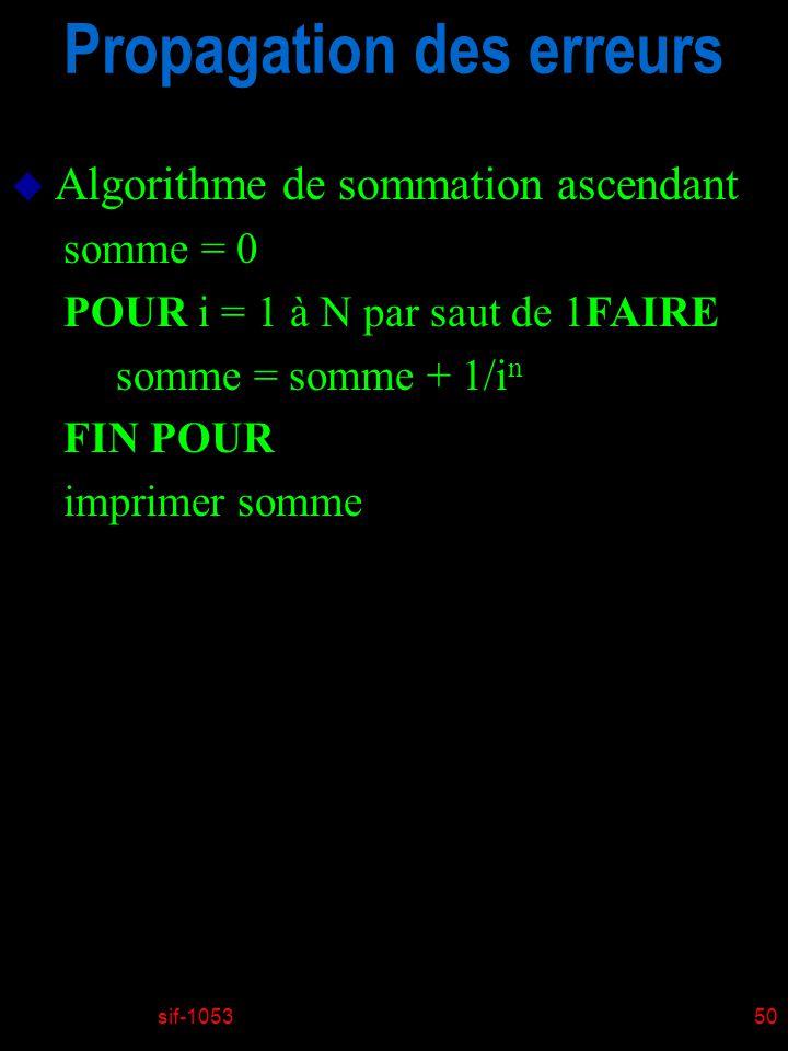 sif-105350 Propagation des erreurs u Algorithme de sommation ascendant somme = 0 POUR i = 1 à N par saut de 1FAIRE somme = somme + 1/i n FIN POUR imprimer somme