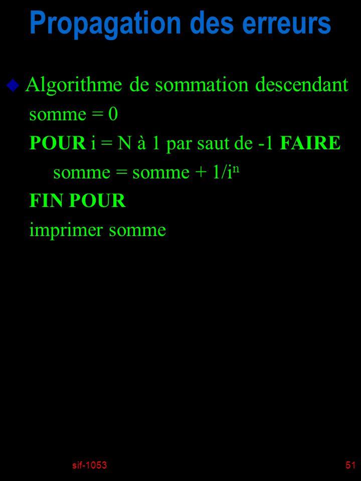 sif-105351 Propagation des erreurs u Algorithme de sommation descendant somme = 0 POUR i = N à 1 par saut de -1 FAIRE somme = somme + 1/i n FIN POUR imprimer somme