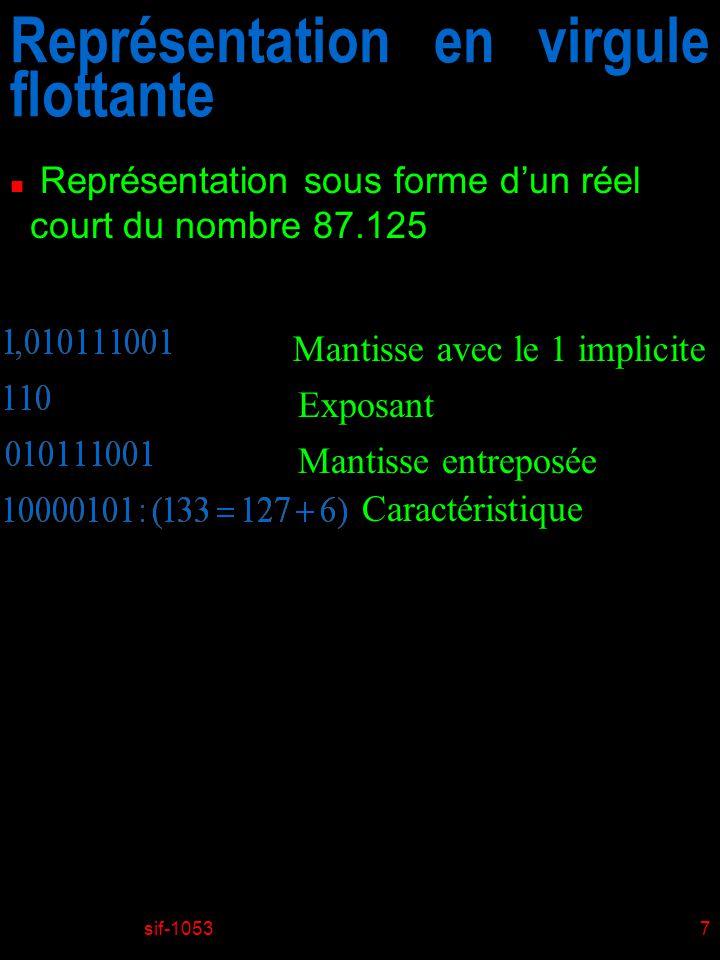 sif-10537 Représentation en virgule flottante n Représentation sous forme dun réel court du nombre 87.125 Mantisse avec le 1 implicite Exposant Mantis
