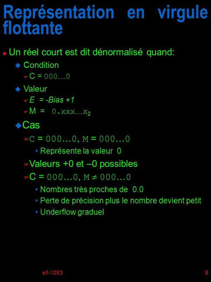 sif-10539 Représentation en virgule flottante n Un réel court est dit dénormalisé quand: u Condition C = 000 … 0 u Valeur E = -Bias +1 M = 0.xxx … x 2 u Cas C = 000 … 0, M = 000 … 0 Représente la valeur 0 F Valeurs +0 et –0 possibles C = 000 … 0, M 000 … 0 Nombres très proches de 0.0 Perte de précision plus le nombre devient petit Underflow graduel