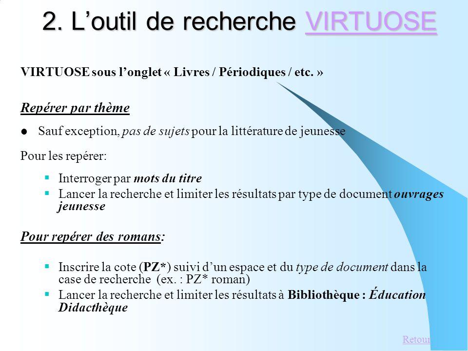 2. Loutil de recherche VIRTUOSE VIRTUOSE VIRTUOSE sous longlet « Livres / Périodiques / etc.