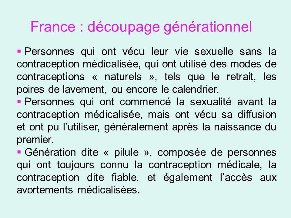 Personnes qui ont vécu leur vie sexuelle sans la contraception médicalisée, qui ont utilisé des modes de contraceptions « naturels », tels que le retr