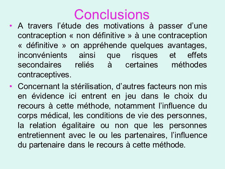 Conclusions A travers létude des motivations à passer dune contraception « non définitive » à une contraception « définitive » on appréhende quelques