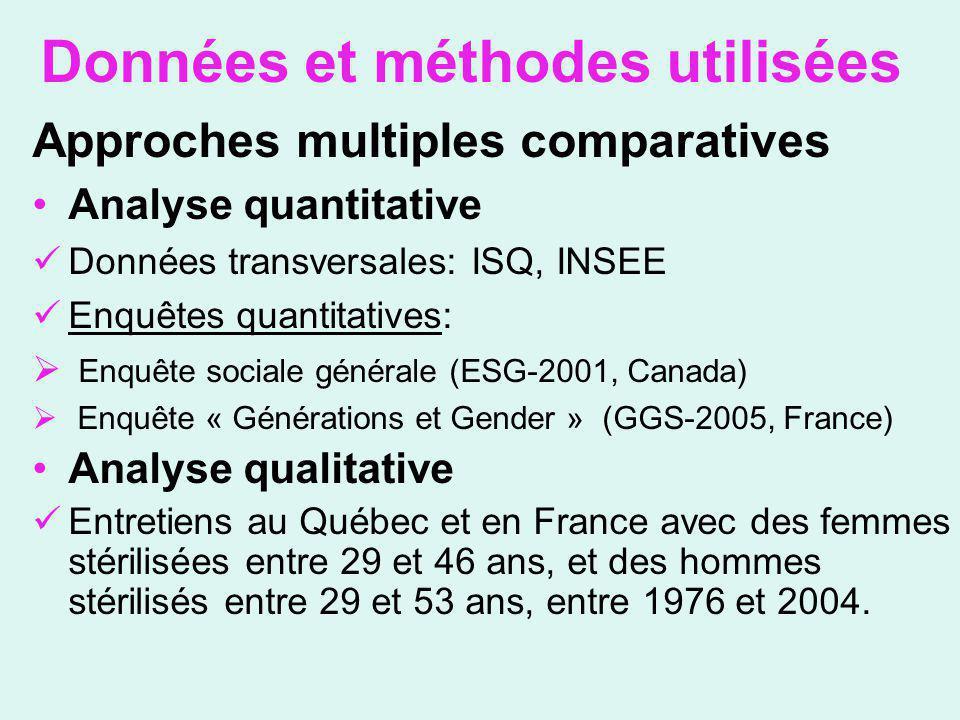 Données et méthodes utilisées Approches multiples comparatives Analyse quantitative Données transversales: ISQ, INSEE Enquêtes quantitatives: Enquête
