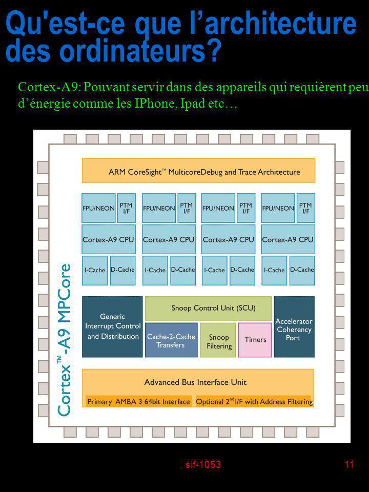 sif-105311 Qu'est-ce que larchitecture des ordinateurs? Cortex-A9: Pouvant servir dans des appareils qui requièrent peu dénergie comme les IPhone, Ipa