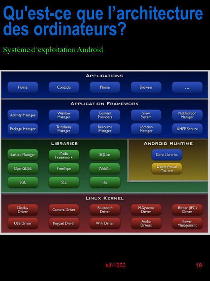 sif-105318 Qu'est-ce que larchitecture des ordinateurs? Système dexploitation Android