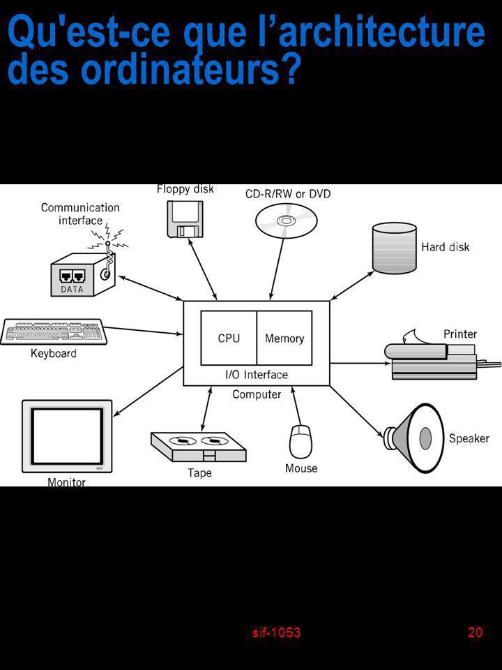 sif-105320 Qu'est-ce que larchitecture des ordinateurs?