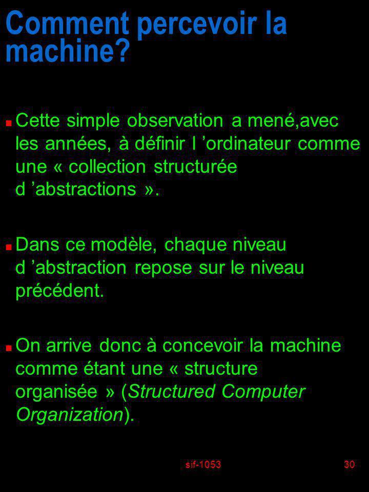 sif-105330 Comment percevoir la machine? n Cette simple observation a mené,avec les années, à définir l ordinateur comme une « collection structurée d