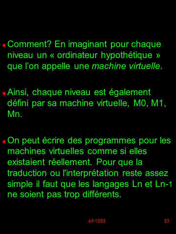 sif-105333 n Comment? En imaginant pour chaque niveau un « ordinateur hypothétique » que lon appelle une machine virtuelle. n Ainsi, chaque niveau est