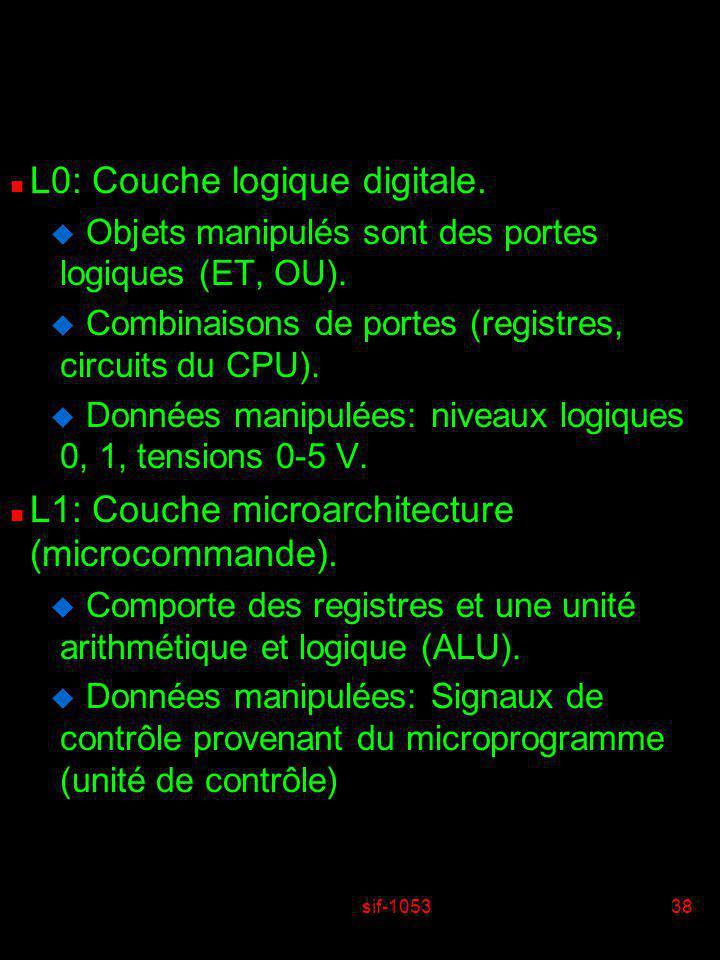 sif-105338 n L0: Couche logique digitale. u Objets manipulés sont des portes logiques (ET, OU). u Combinaisons de portes (registres, circuits du CPU).