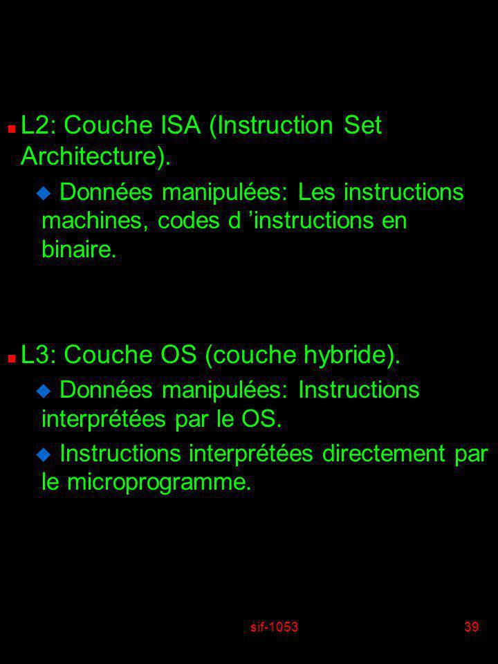 sif-105339 n L2: Couche ISA (Instruction Set Architecture). u Données manipulées: Les instructions machines, codes d instructions en binaire. n L3: Co