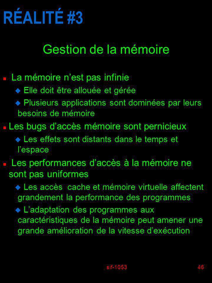 sif-105346 RÉALITÉ #3 Gestion de la mémoire n La mémoire nest pas infinie u Elle doit être allouée et gérée u Plusieurs applications sont dominées par