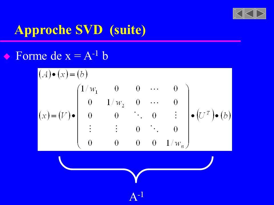 Approche SVD (suite) u Forme de x = A -1 b A -1