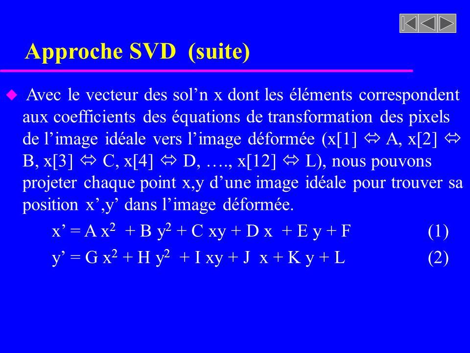 Approche SVD (suite) u Avec le vecteur des soln x dont les éléments correspondent aux coefficients des équations de transformation des pixels de limag